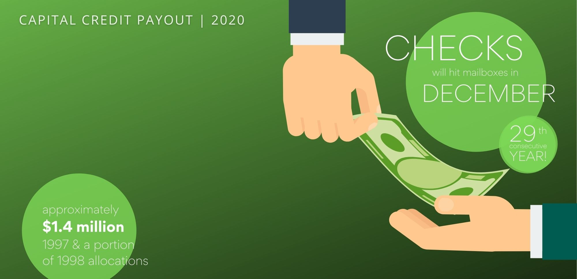 Capital Credit 2020 Payout